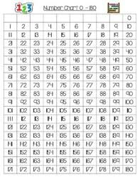 Number Chart Freebie