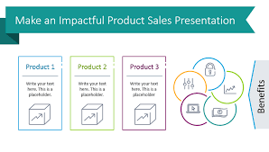 Sales Presentaion Make An Impactful Product Sales Presentation Blog