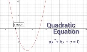 quadratic equation format