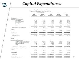 Budget Variance Report Template Variance Report Template