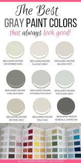 Light Warm Grey Paint Colors The Best Gray Paint Colors Never Fail Gray Paints January 2020