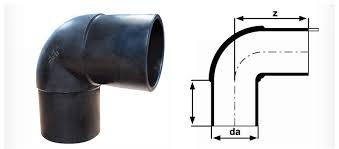 Sdr Poly Pipe Chart Hdpe Pipes And Fittings Polyethylene Piping Systems