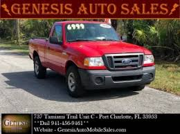 Used Ford Rangers for Sale | TrueCar