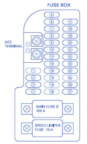 amandangohoreavey com wp content uploads 2018 08 h Old Fuse Box Wiring House Fuse Box Diagram #40