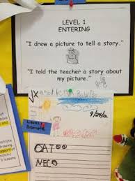 Wida Growth Charts Writing Criteria And Rubric Charts For Kindergarten