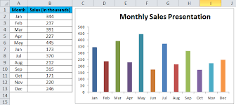 Column Chart Examples Column Chart In Excel Types Examples How To Create