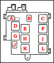 saab relay diagram saab image wiring diagram ng 900 9 3 instrument panel relay tray the saab tech wiki on saab 9 3