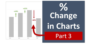 How To Add Arrows In Excel Chart Column Chart That Displays Percentage Change Or Variance