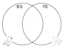 Birds And Fish Venn Diagram By Nora Davis Teachers Pay