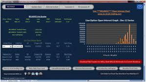 Nifty Future Stock Interactive Option Open Interest Analysis
