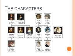 wuthering heights 3 the characters