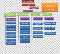 Schlumberger Organization Chart Singapore Organizational Chart Organizational Structure