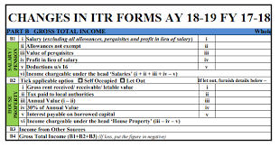 Vat Chart For Fy 2017 18 Changes In Income Tax Forms Ay 2018 19 Fy 2017 18 Simple