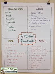 Building A Positive Classroom Environment Crocketts