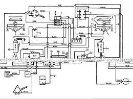 Samsung washing machine wiring diagram pdf new magnificent rh releaseganji panasonic washing machine wiring diagram pdf washing machine wiring diagrams