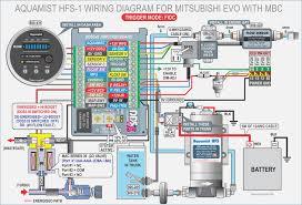 2005 mitsubishi endeavor fuse box mitsubishi auto wiring diagrams 2005 mitsubishi endeavor wiring diagram mitsubishi rvr ecu wiring diagram \\u2010 diagrams instruction 2005 endeavor 2007 outlander 2005 mitsubishi