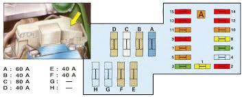 fuse box diagram french car forum image image image