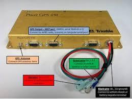 trimble gps wiring diagram trimble discover your wiring diagram trimble wiring diagrams trimble printable wiring diagrams
