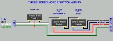 motor switch wiring diagram wiring diagram for 3 speed fan motor the wiring diagram happywoodworking wiring diagram