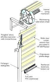 garage doors rollers replace replace garage door rollers best replacement broken roller way to replace garage door rollers garage door rollers replacement