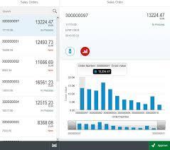 Sapui5 Pie Chart Example Create A Simple Chart In Fiori Sapui5 Using Makit Sap Blogs