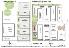 Small Picture Skippys Vegetable Garden 2011 garden plan