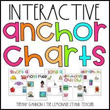 Oi Oy Anchor Chart Ela Interactive Anchor Charts Phonics
