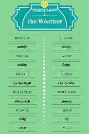 Some Adjectives To Describe The Weather In German Dont