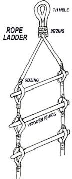 bosun chair rigging. rope ladders/side ladders are used to access stages over the vessels side, hatch coamings parts of a hold etc. bosun chair rigging o