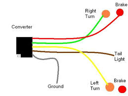 flat wiring diagram image wiring diagram flat 4 wire trailer plug wiring diagram flat wiring diagrams on 4 flat wiring diagram