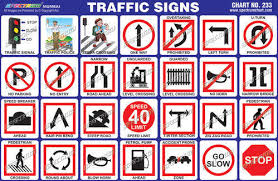 Road Safety Chart In India Traffic Signs In Hindi Research Paper Example December
