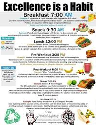 Great Chart Health Pinterest Chart Athlete And