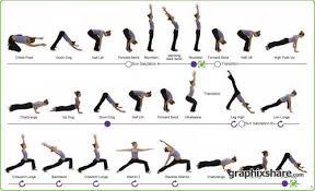 Yoga Chart Shape Up Vinyasa Yoga Vinyasa Yoga Poses
