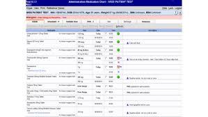 Electronic Prescribing System Medication Errors