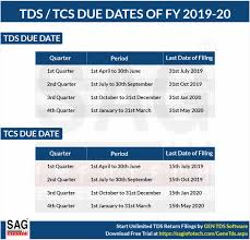 Tcs Rate Chart For Fy 2018 19 Due Dates For E Filing Of Tds Tcs Return Ay 2020 21 Fy 2019 20