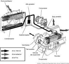 compresor de aire acondicionado de autos. cómo funciona el aire acondicionado del coche compresor de autos