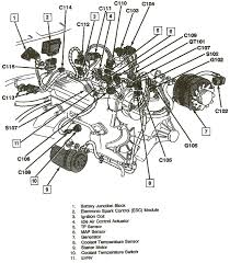 gmc jimmy engine diagram wiring diagrams