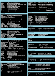 linux cheat sheet the world of linux linux commands cheat sheet