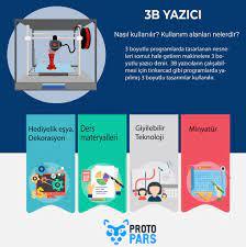 3D Yazıcı Nedir? Nasıl Kullanılır? - Protopars - 3B Yazıcı - Protopars - 3D