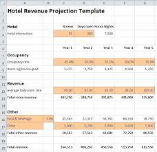 Hotel Revenue Projection Excel Template Revenue Management