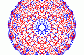 Except where otherwise noted, we assume graphs are connected. Breakthrough In Ramsey Theory The Intrepid Mathematician