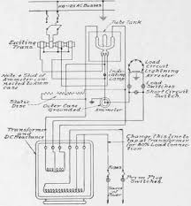 multiple series or series multiple systems wiring diagram for a c system showing introduction of mercury arc rectifier