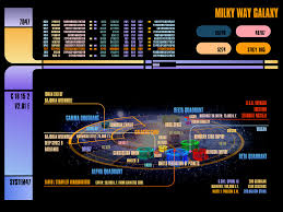 Star Trek Galaxy Chart What Are The Relative Sizes Of The Various Political