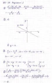 ГДЗ по алгебре класс Дидактические материалы Итоговые  Ответ к задаче № Вариант 1 Дидактические материалы гдз по алгебре 7 класс