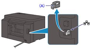 wired lan connection of your printer to an access point connect the printer and a network device router etc an ethernet cable b