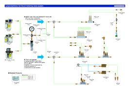 Oil Tank Chart Pdf Large Machinery For The Oil Metering Valve System System