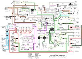 mgb wiring diagram 1972 wiring diagram schematics baudetails info mgb wiring diagram aut ualparts com mgb