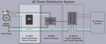 marine ac panel wiring diagram wiring diagram blog marine ac distribution circuit breaker panels iboats com marine ac panel wiring diagram