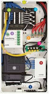 54 best structured wiring systems images structured cabling inside leviton s structured media center providing a clean and organized connected home by