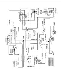 Simplicity wiring diagram within regent broadmoor 9 in simplicity rh ntrmedya simplicity tractor wiring diagram